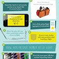 50-things-a-traveller-should-know-infographic