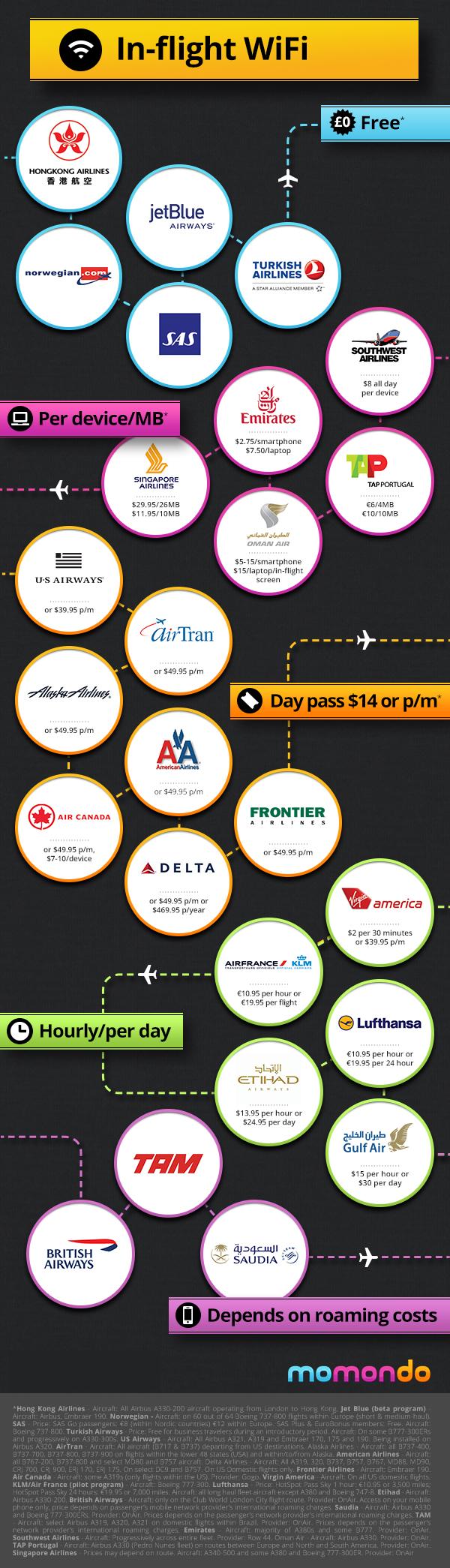 wifi-prices-Jan2014